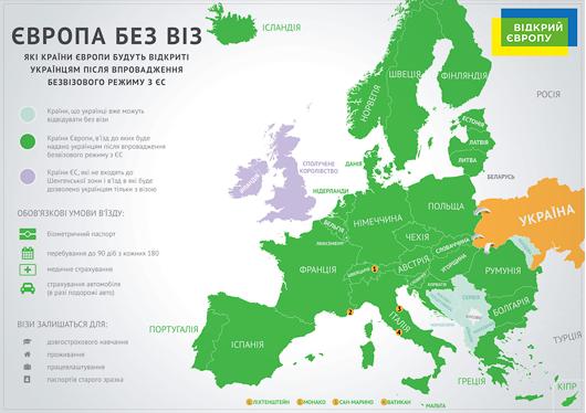 Європа без віз